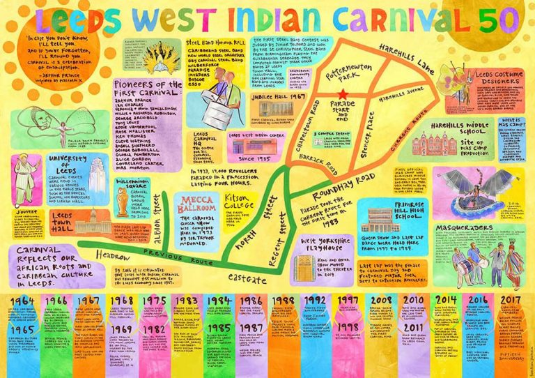 Leeds West Indian Carnival Map